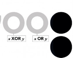 Google Doodle On Great Mathematician, George Boole