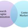 How Do Content Marketing And SEO Work Together?